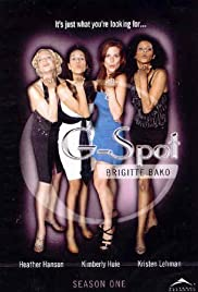 G-Spot Poster