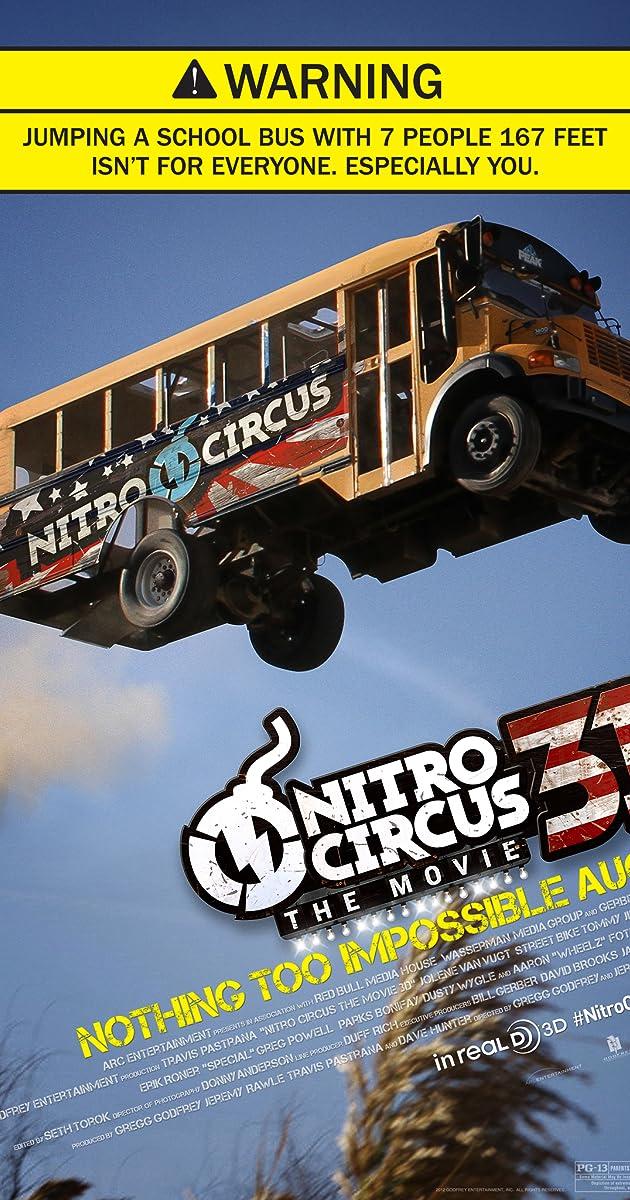Nitro Circus: The Movie (2012) - IMDb
