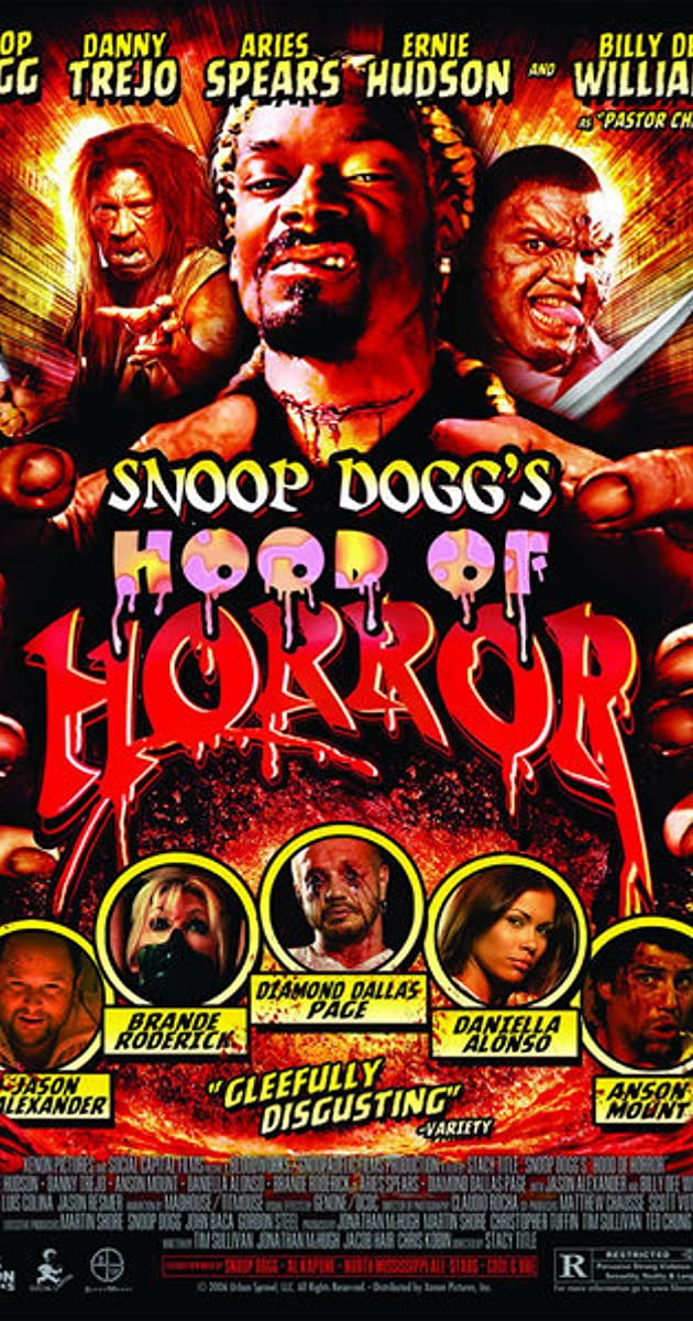 Imdb Horrorfilme