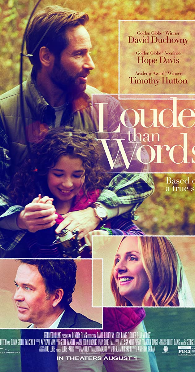 Subtitle of Louder Than Words