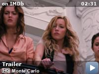 Monte Carlo 2011 Imdb