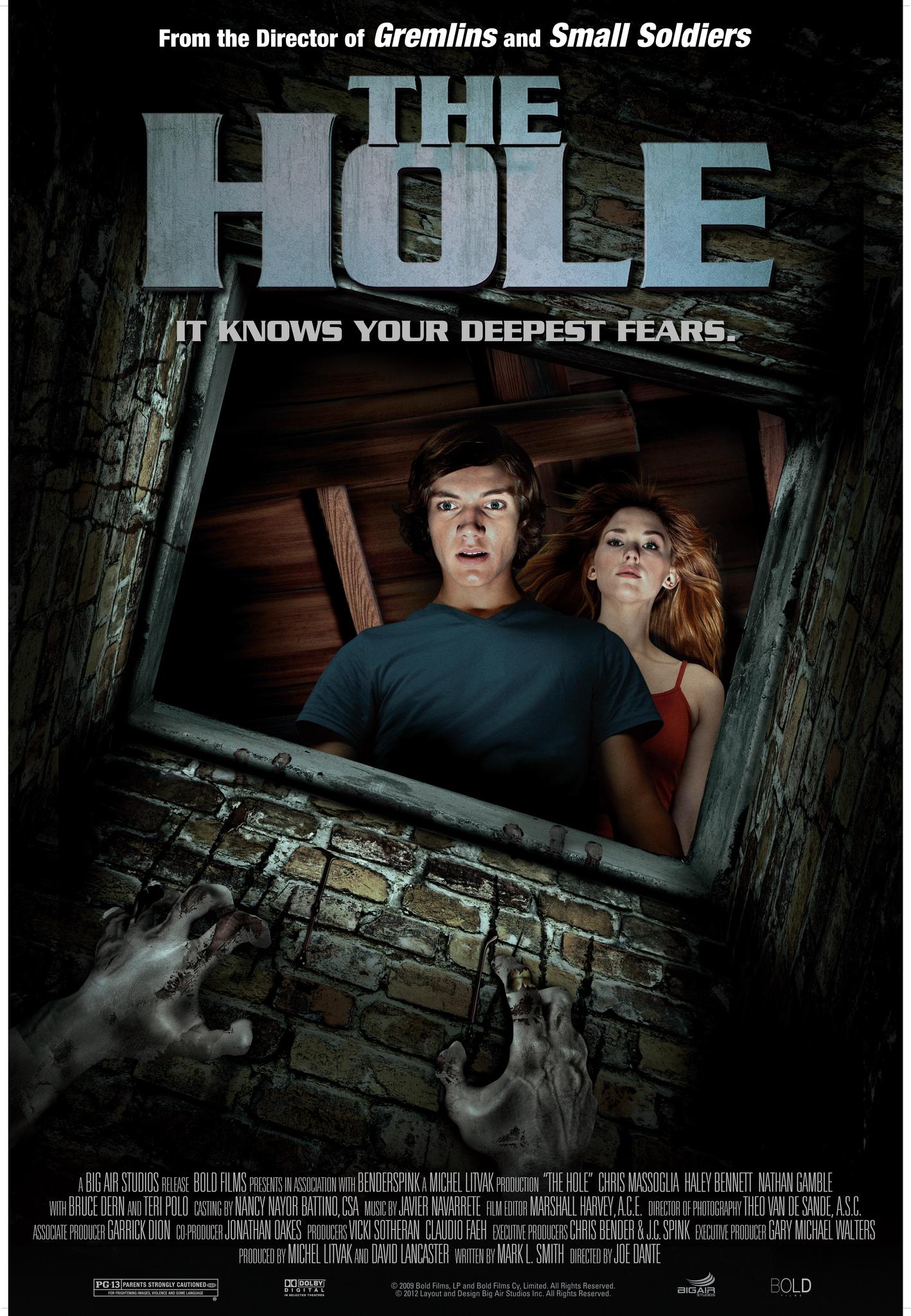 The Hole 2009 Imdb