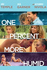 One Percent More Humid Poster