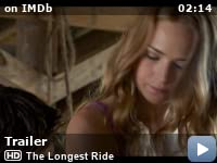 The Longest Ride (2015) - IMDb