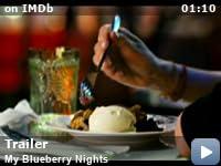 دانلود رایگان فیلم my blueberry nights
