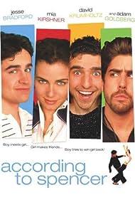 According to Spencer (2001) Poster - Movie Forum, Cast, Reviews