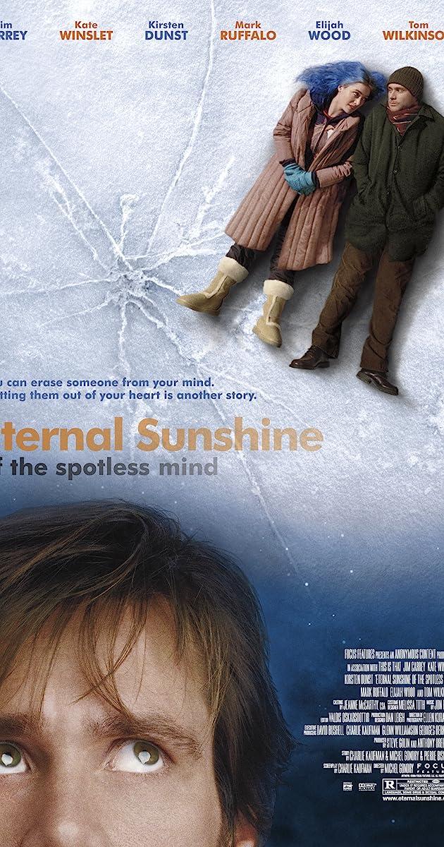 Eternal Sunshine Of The Spotless Mind 2004 Imdb