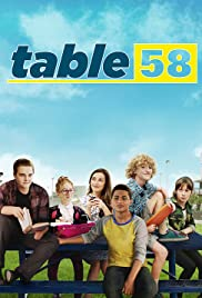 Table 58 Poster