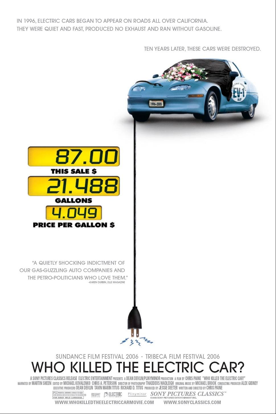 Who Killed The Electric Car 2006 Imdb Most Popular Ever Producedquot