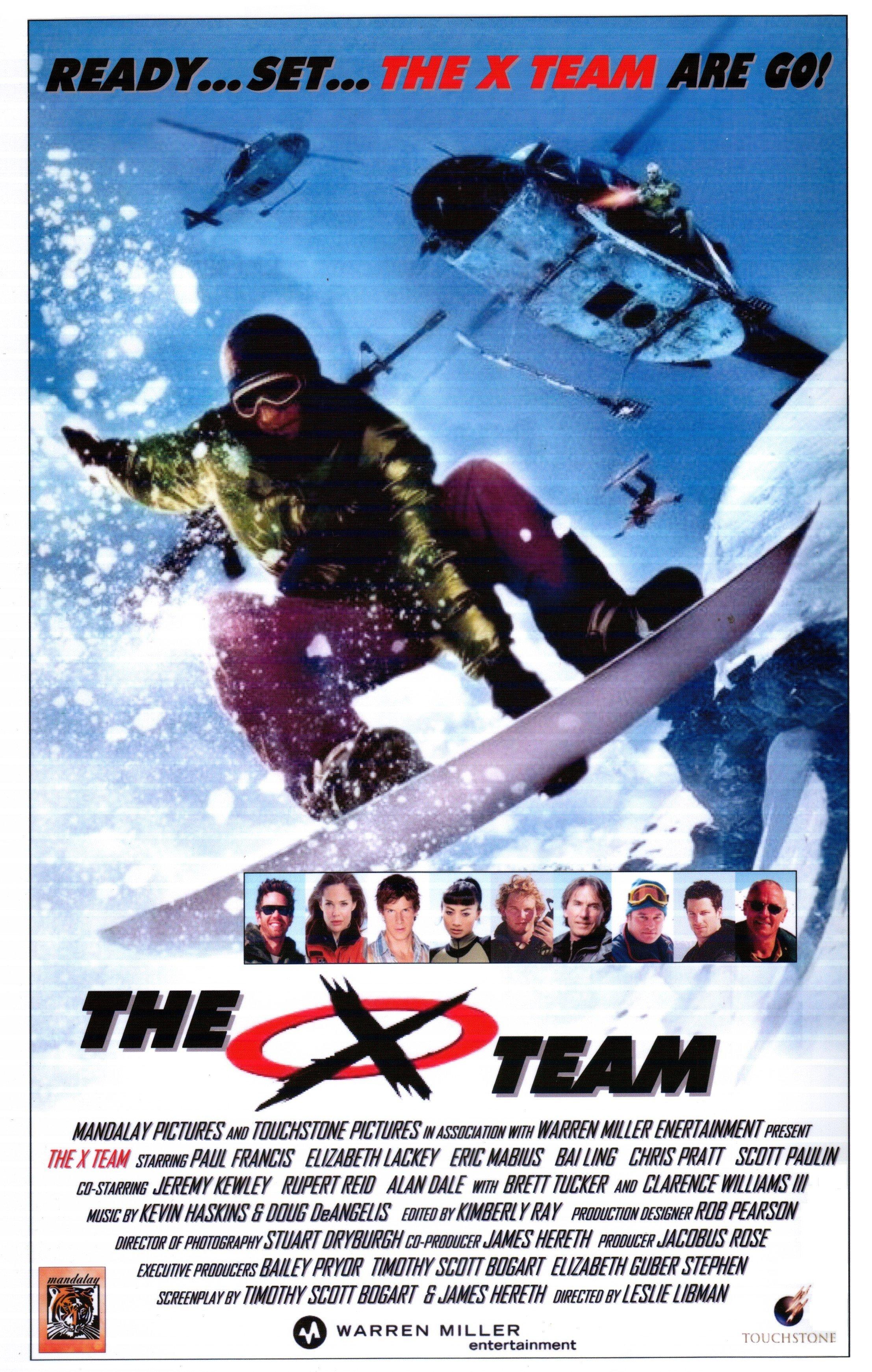 The Extreme Team 2003 Imdb
