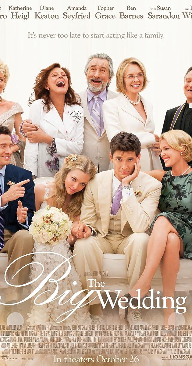 the big wedding 2013 imdb
