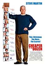 Primary image for Cheaper by the Dozen