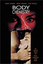 Body Chemistry Poster