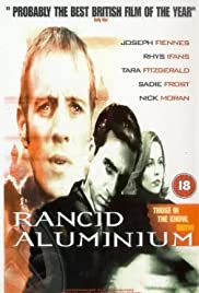 Rancid Aluminum Poster
