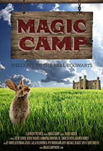 Can you download a dvd movie to itunes Magic Camp USA [h264]