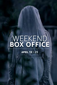 Here's a rundown of the top performers at the domestic box office for the weekend of April 19 to 21.