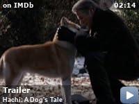 Hachi: A Dog's Tale (2009) - IMDb