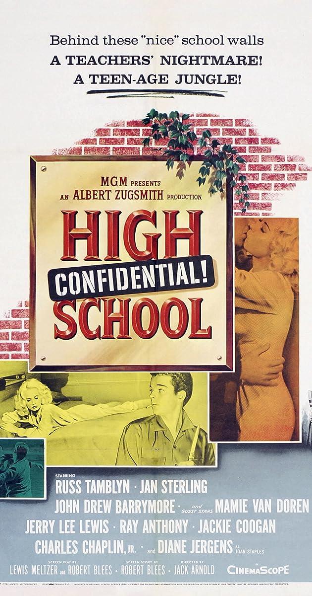 High School Confidential! (1958) Subtitles