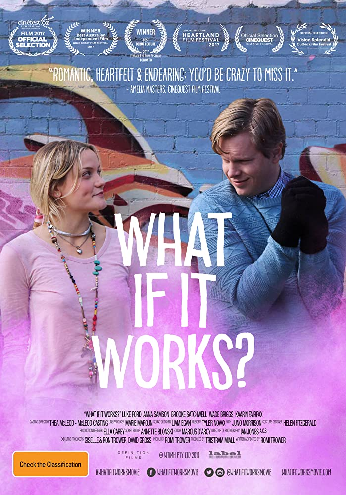فيلم What if it Works? مترجم