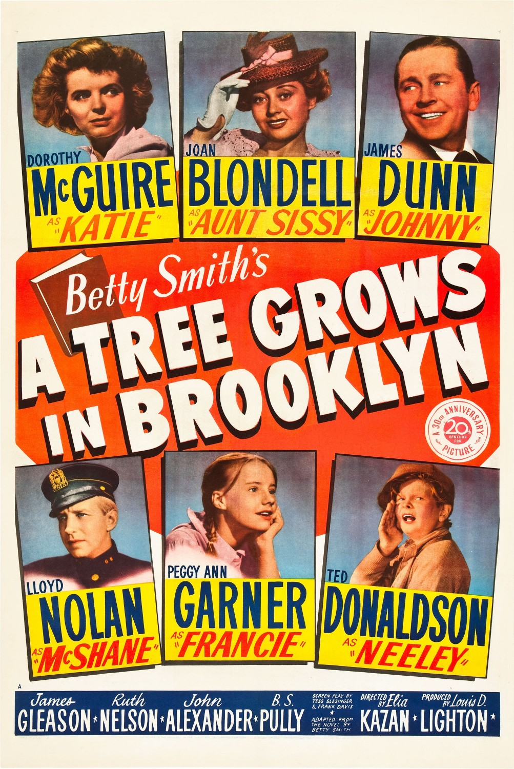 A Tree Grows In Brooklyn 1945 Imdb