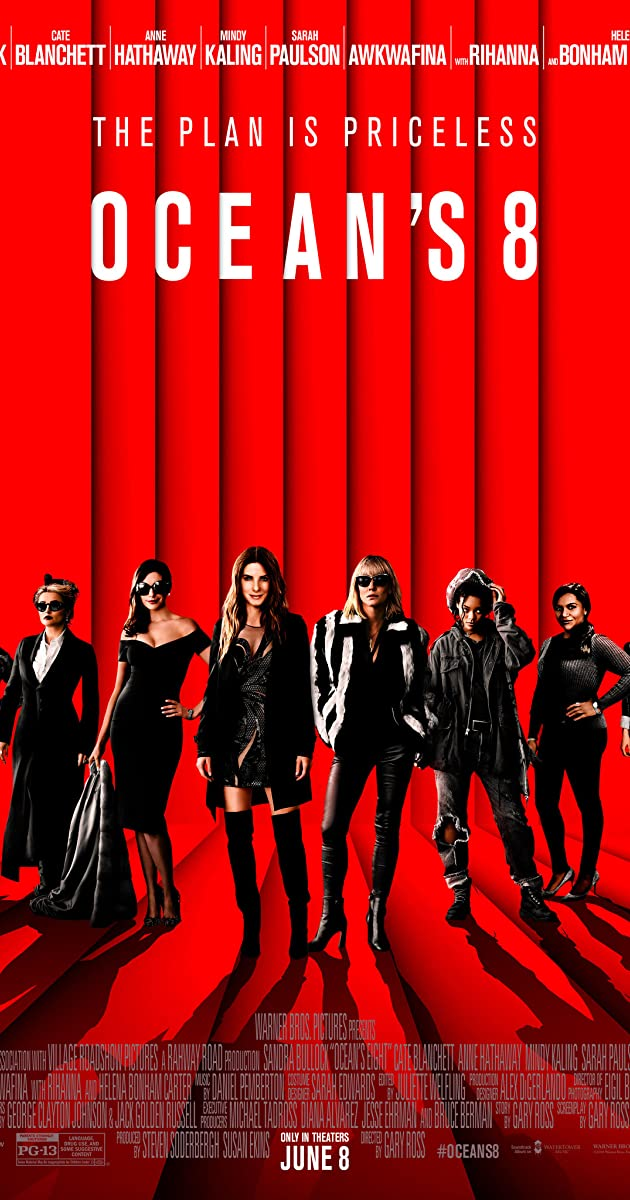 Free Download Ocean's Eight Full Movie
