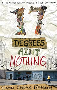 Watch all new movie trailers 17 Degrees Ain't Nothing by [1080p]