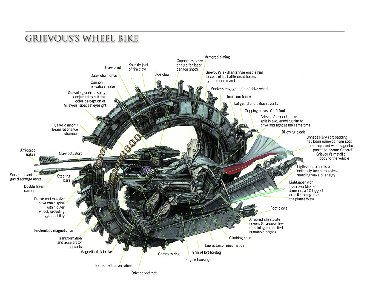 Star Wars Episode Iii Revenge Of The Sith 2005 Engine Housing Diagram