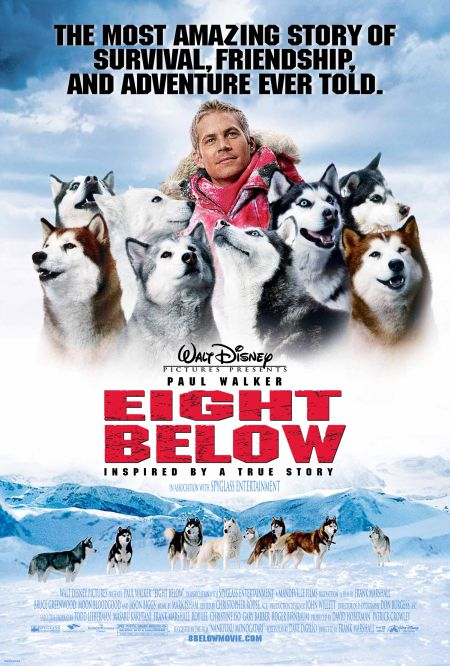 Eight Below (2006) BluRay 480p, 720p & 1080p