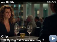 My Big Fat Greek Wedding Quotes.My Big Fat Greek Wedding 2 2016 Imdb