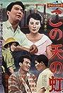 The Eternal Rainbow (1958) Poster