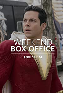 Here's a rundown of the top performers at the domestic box office for the weekend of April 12 to 14.