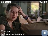 The Descendants 2011 Imdb