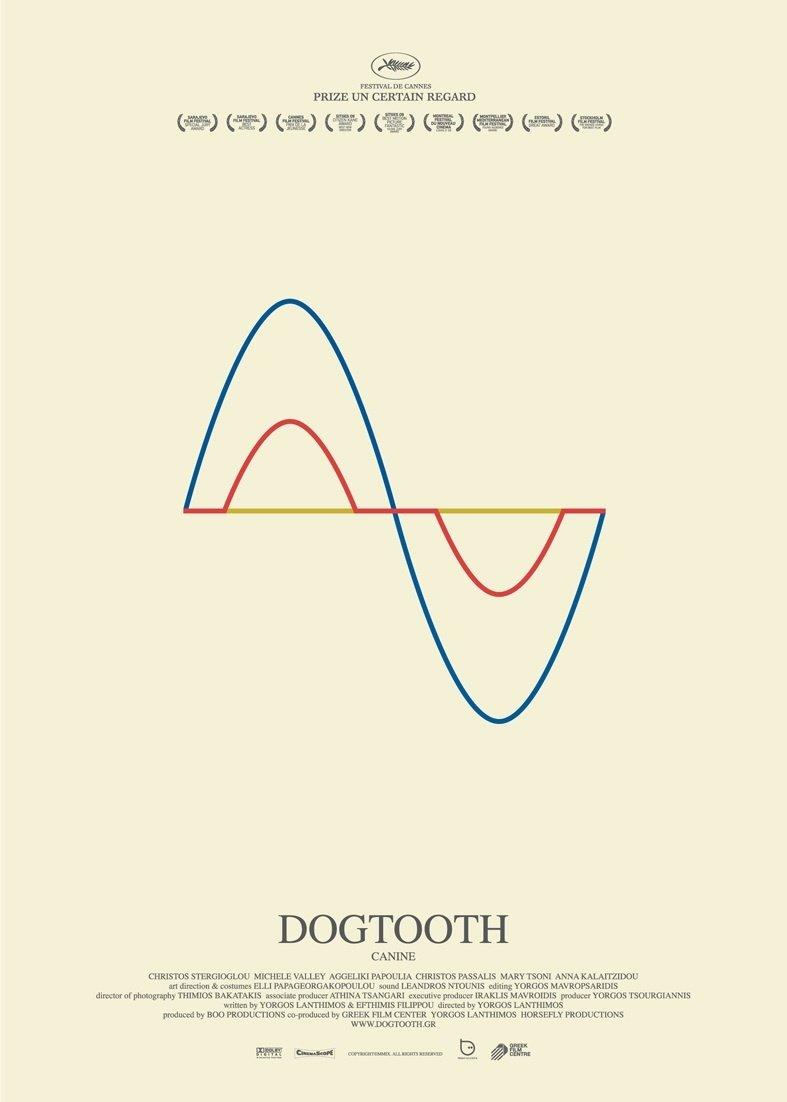 Dogtooth (2009) BluRay 480p, 720p & 1080p