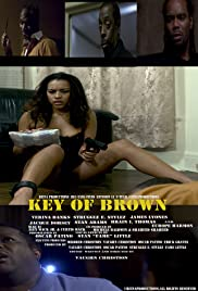 Key of Brown Poster