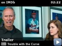 Trouble With The Curve 2012 Imdb