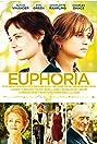 Euphoria (2017) Poster