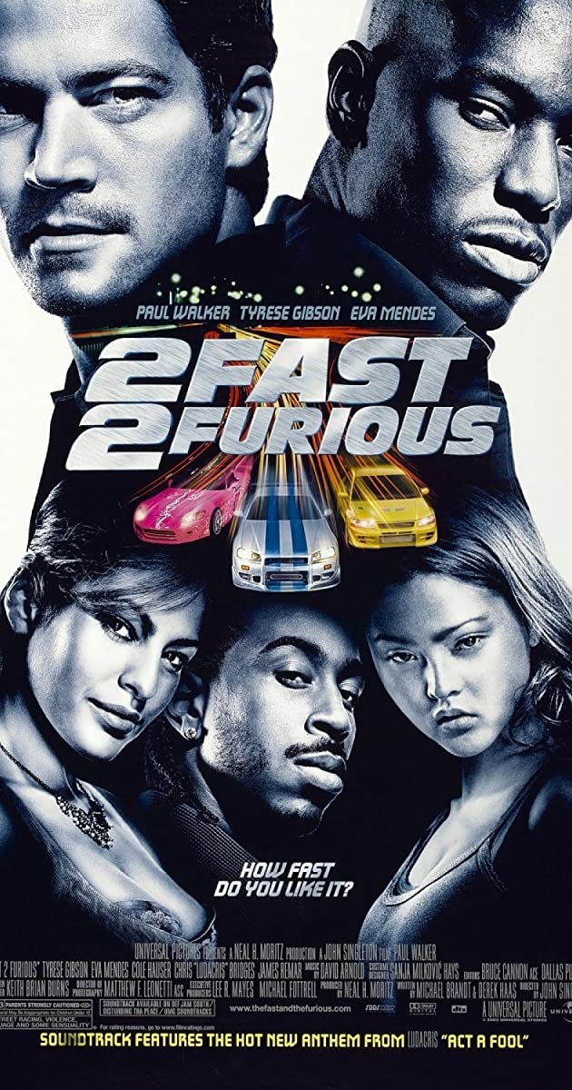 Watch Full HD Movie 2 Fast 2 Furious (2003)