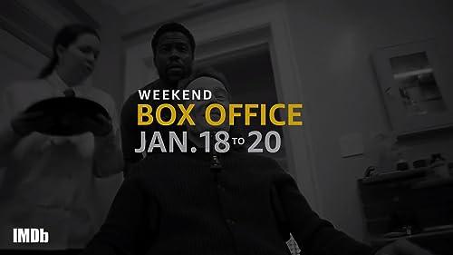 Weekend Box Office: Jan. 18 to 20
