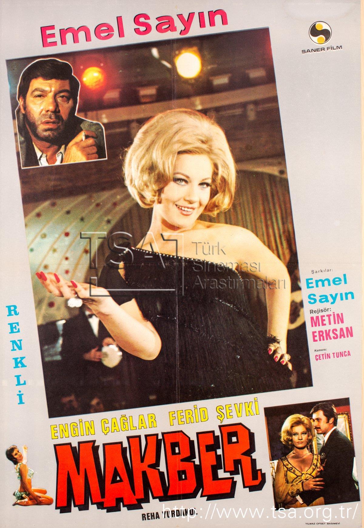 makber 1971 imdb