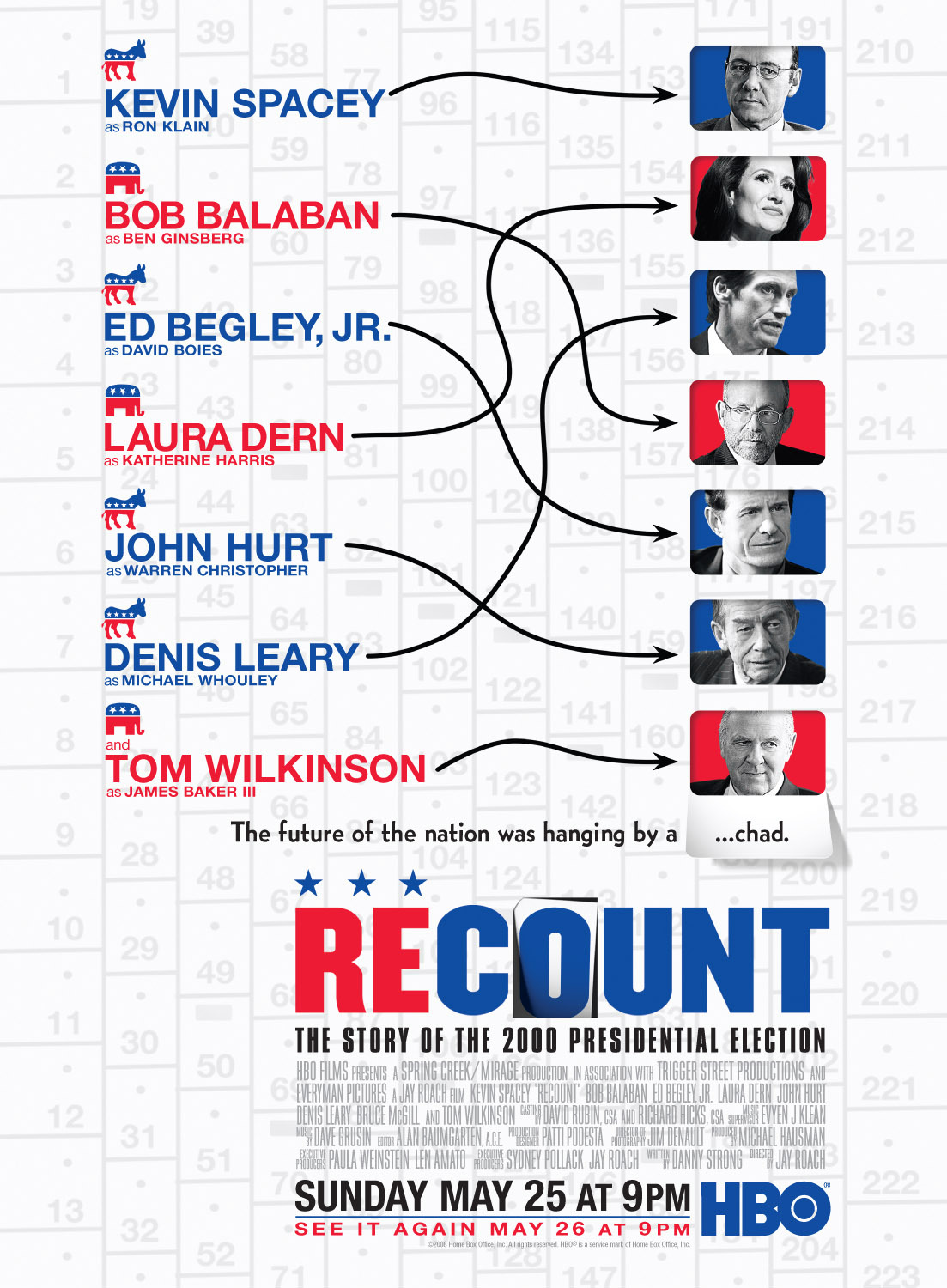 Recount - IMDbPro