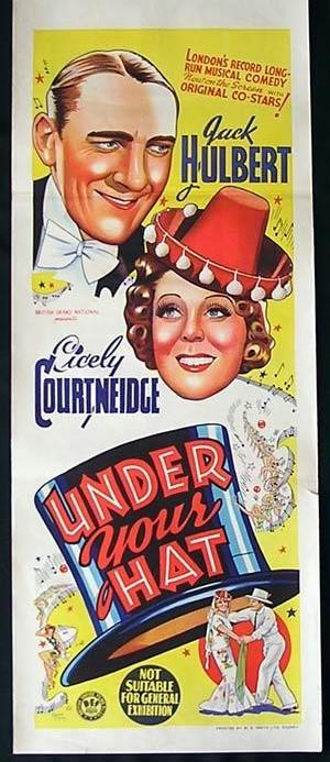Under Your Hat (1940)