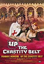 The Chastity Belt