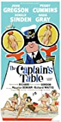 The Captain's Table (1959) Poster