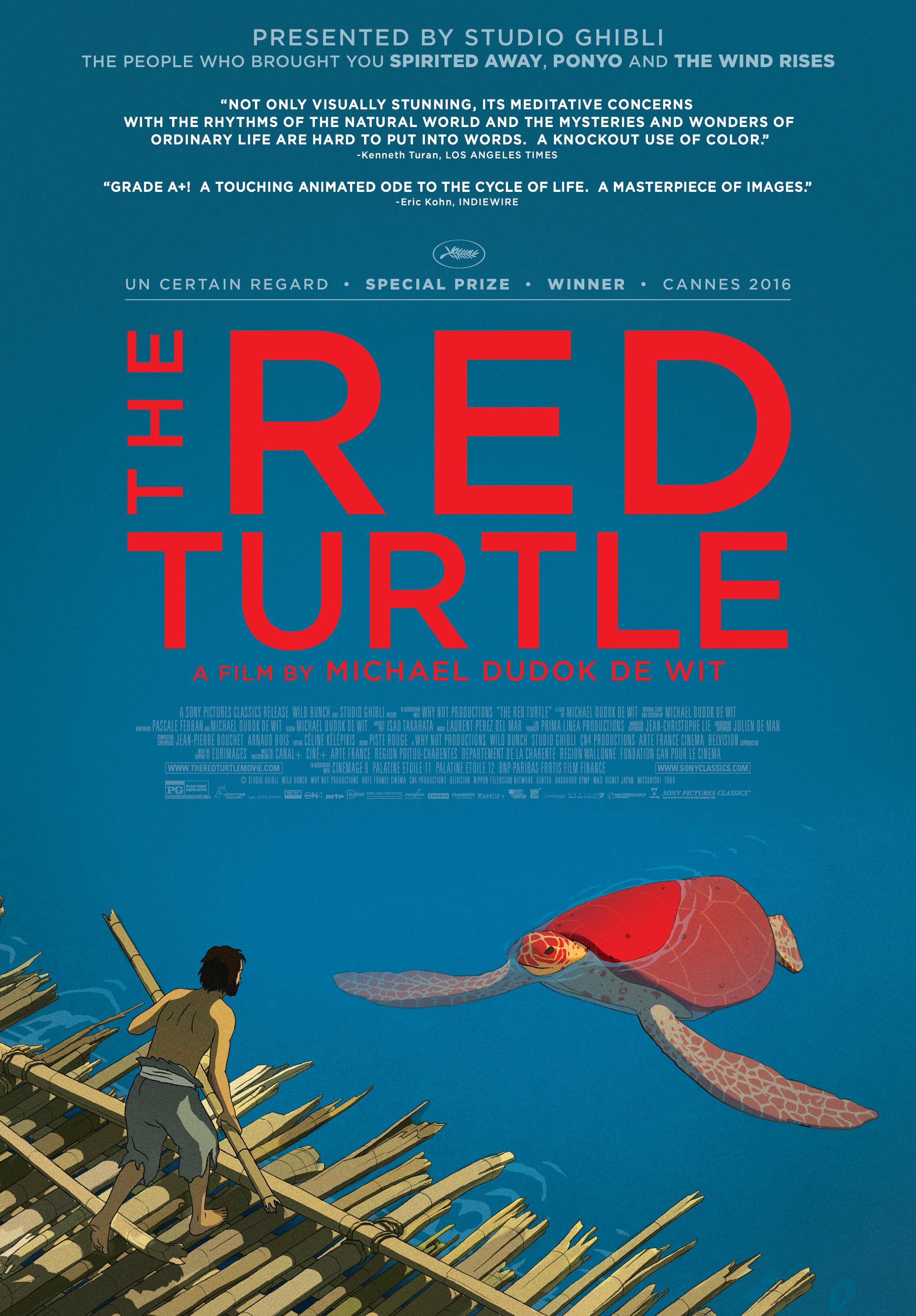 The Red Turtle 2016 Imdb