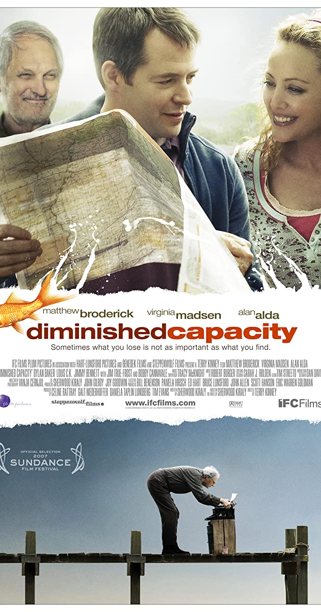 Subtitle of Diminished Capacity