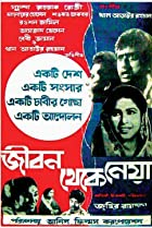 Greatest Bangladeshi Movies Of All Time - IMDb