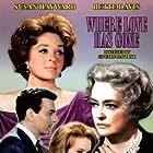 Where Love Has Gone (1964)