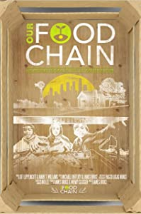 Good free movie sites no downloads Our Food Chain by none [WEB-DL]