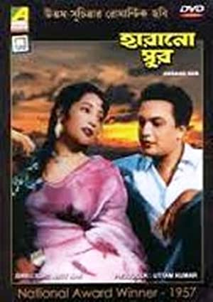 Nripendrakrishna Chatterjee (screenplay) Harano Sur Movie