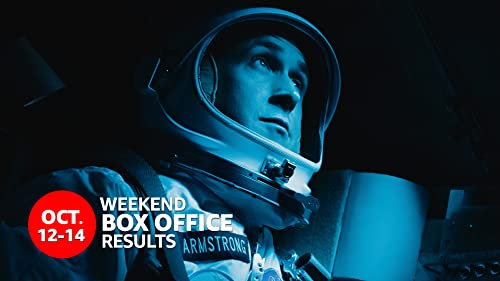 Weekend Box Office: October 12 to 14